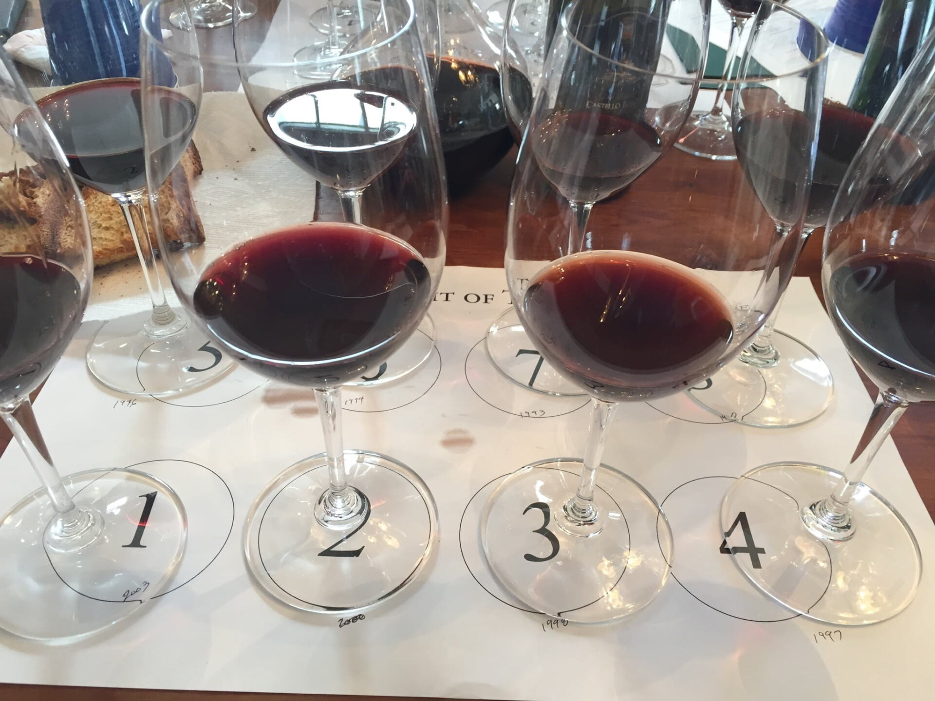 Wine glasses filled with red wine on a numbered tasting sheet